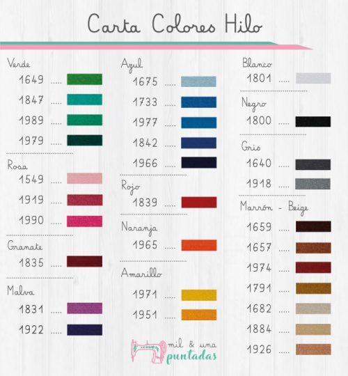 Carta Colores Hilos Bordados